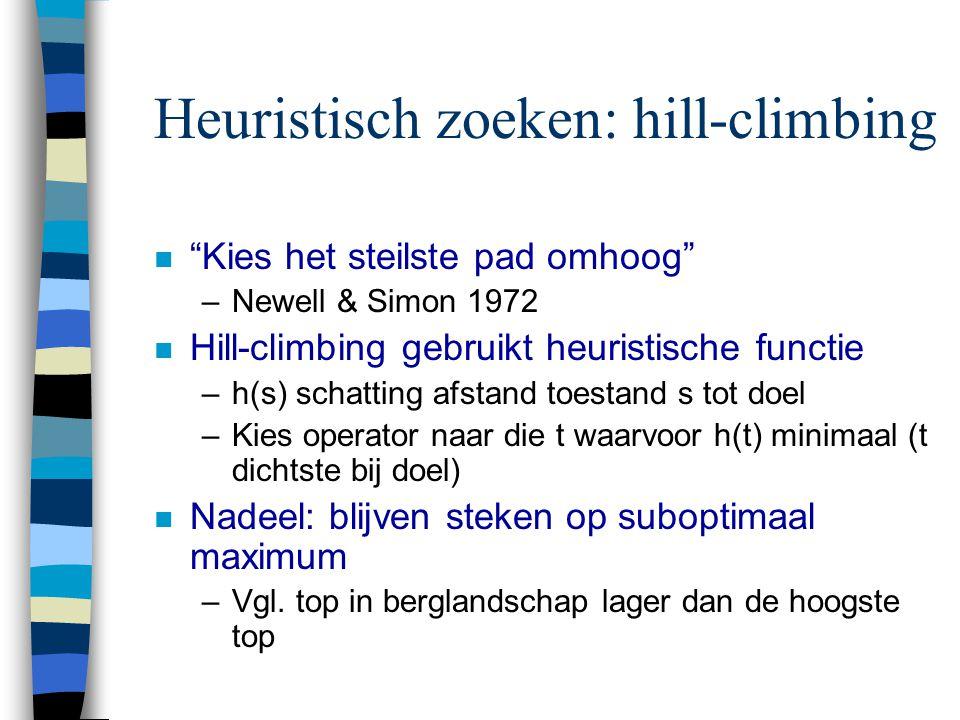 Heuristisch zoeken: hill-climbing