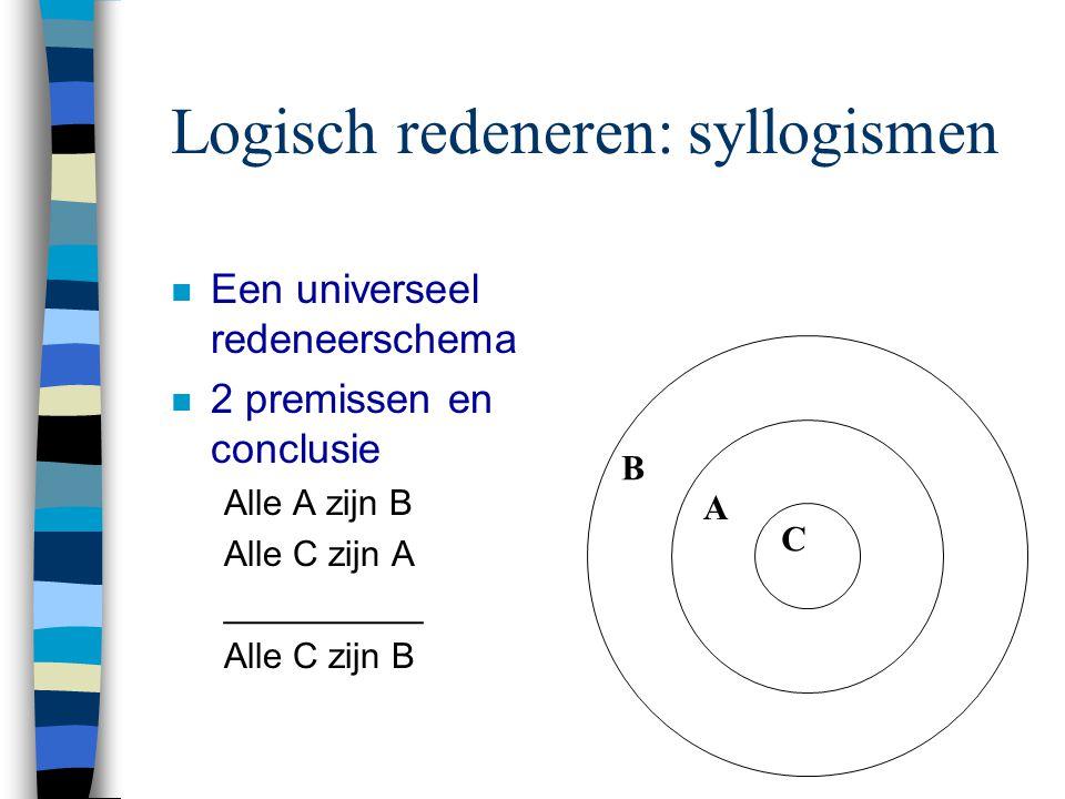 Logisch redeneren: syllogismen
