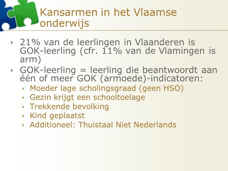Kansarmen in het Vlaamse onderwijs