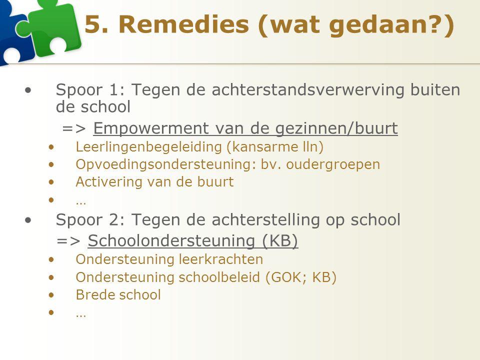 5. Remedies (wat gedaan ) Spoor 1: Tegen de achterstandsverwerving buiten de school. => Empowerment van de gezinnen/buurt.