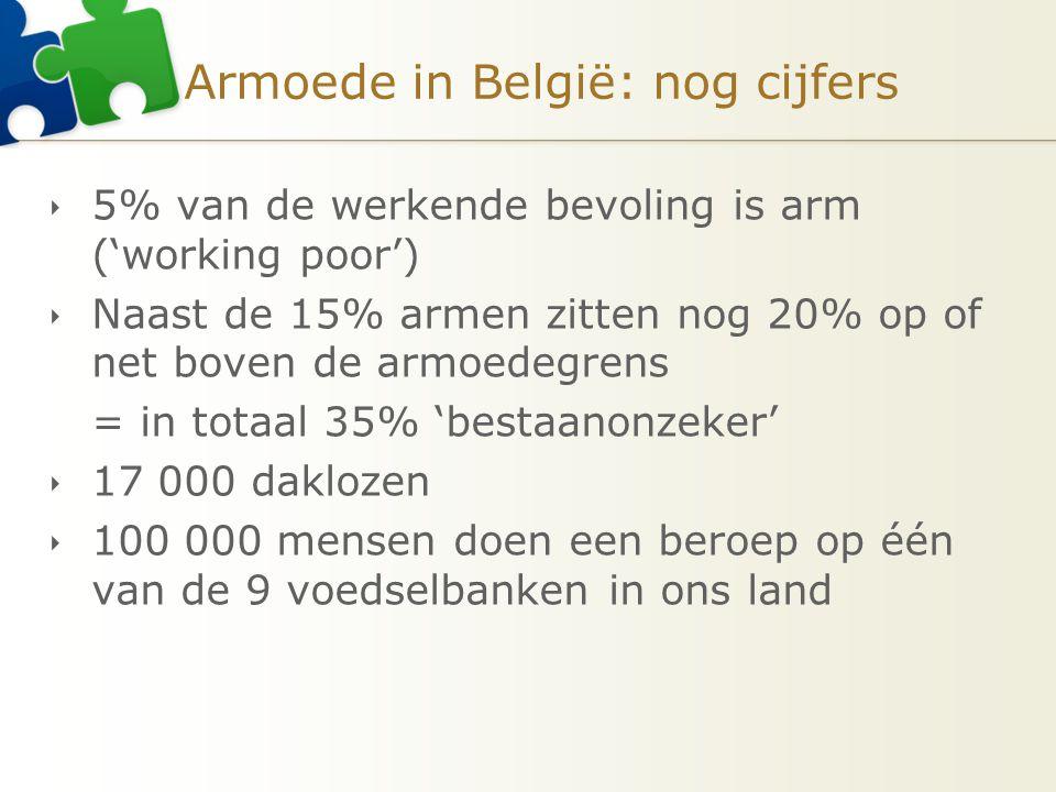 Armoede in België: nog cijfers