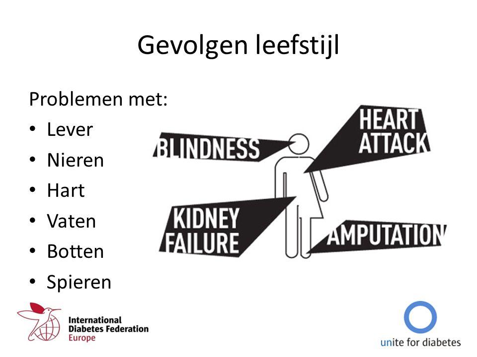 Gevolgen leefstijl Problemen met: Lever Nieren Hart Vaten Botten
