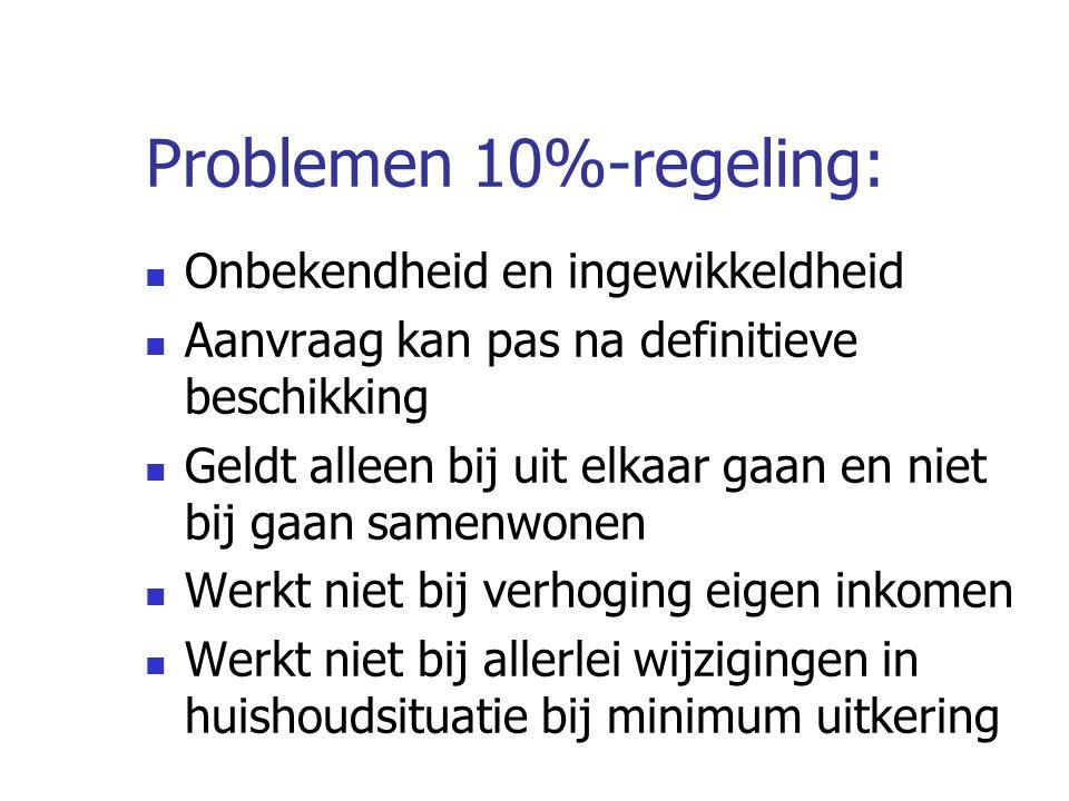 Problemen 10%-regeling: