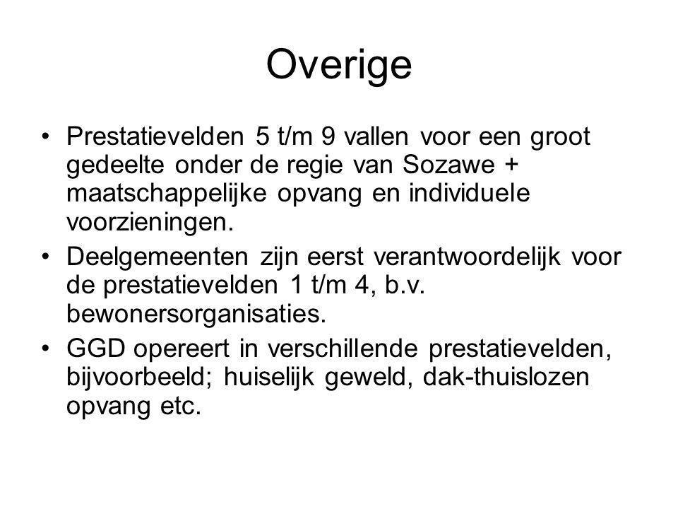 Overige Prestatievelden 5 t/m 9 vallen voor een groot gedeelte onder de regie van Sozawe + maatschappelijke opvang en individuele voorzieningen.