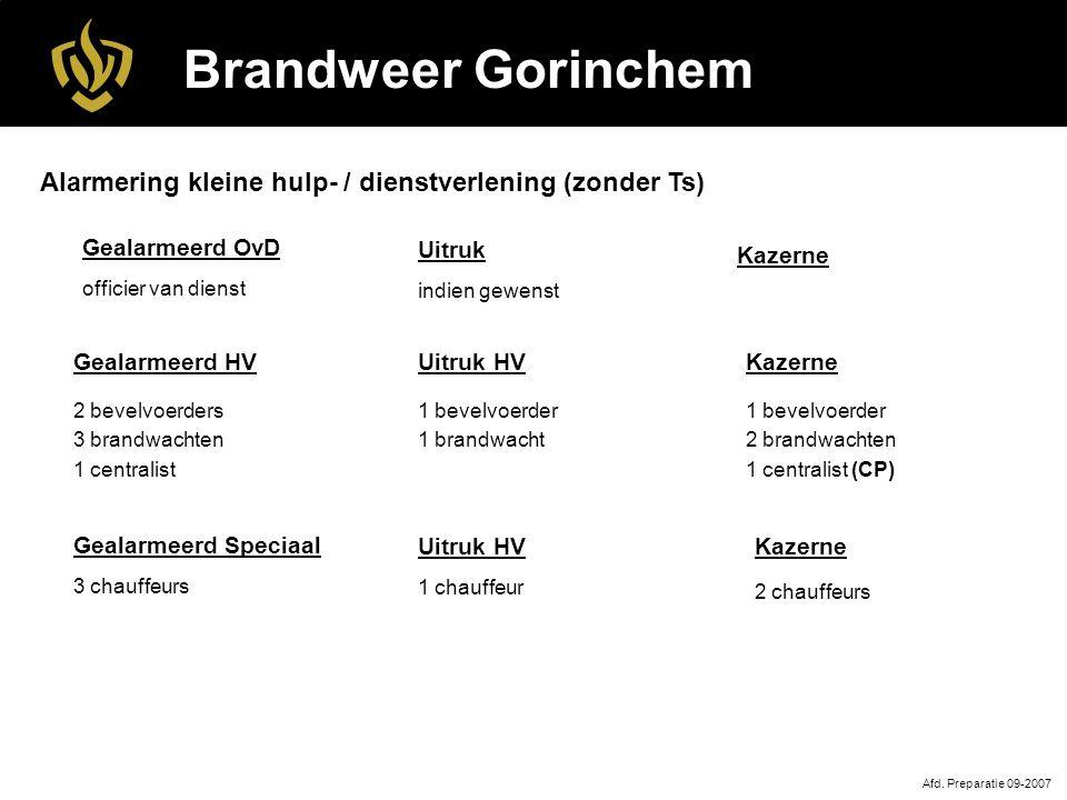 Brandweer Gorinchem Alarmering kleine hulp- / dienstverlening (zonder Ts) Gealarmeerd OvD. officier van dienst.