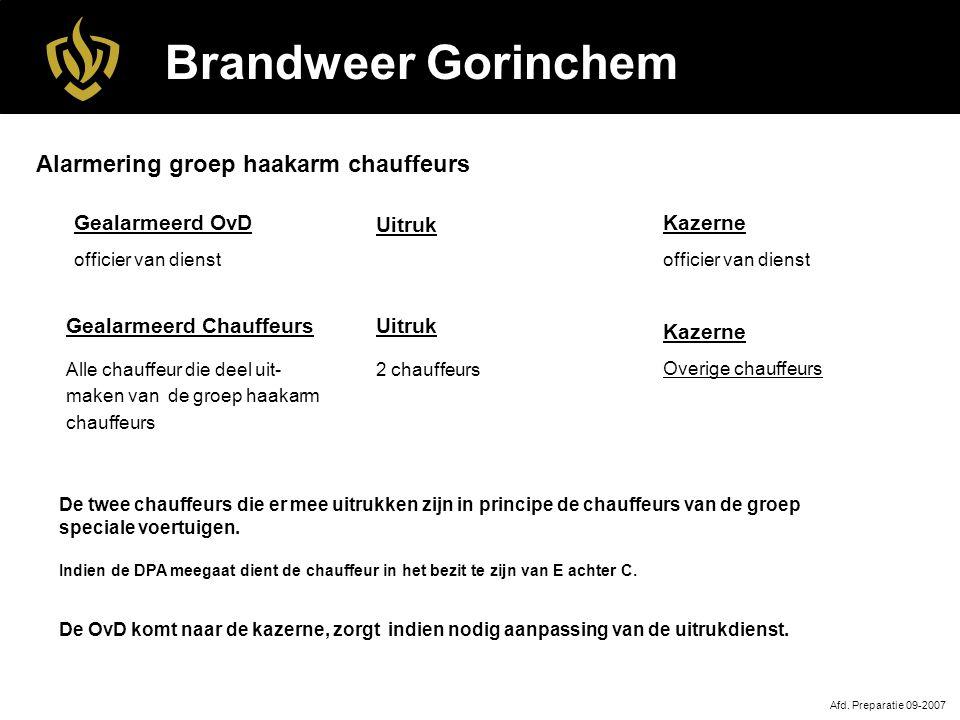 Brandweer Gorinchem Alarmering groep haakarm chauffeurs