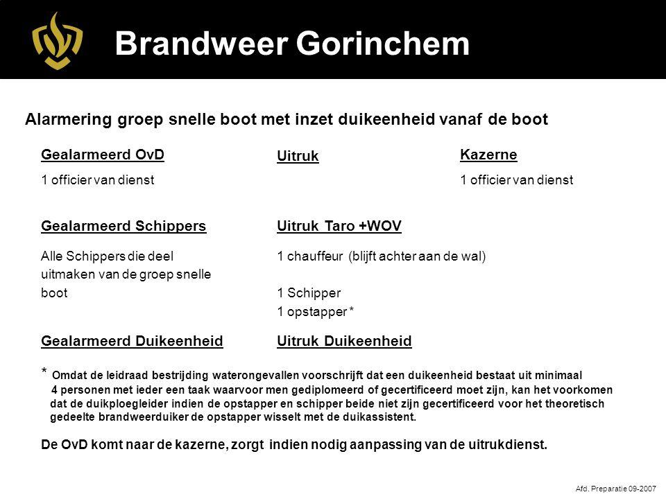 Brandweer Gorinchem Alarmering groep snelle boot met inzet duikeenheid vanaf de boot. Gealarmeerd OvD.