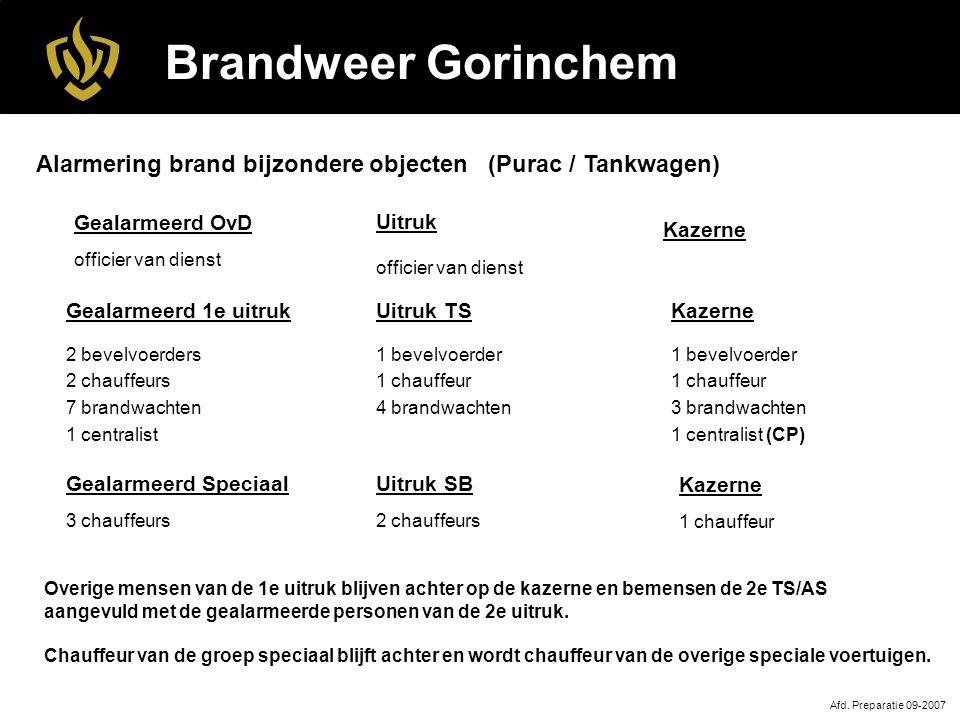 Brandweer Gorinchem Alarmering brand bijzondere objecten (Purac / Tankwagen) Gealarmeerd OvD. officier van dienst.