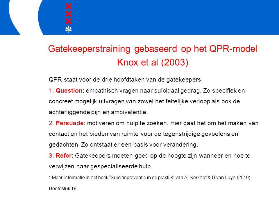 Gatekeeperstraining gebaseerd op het QPR-model Knox et al (2003)