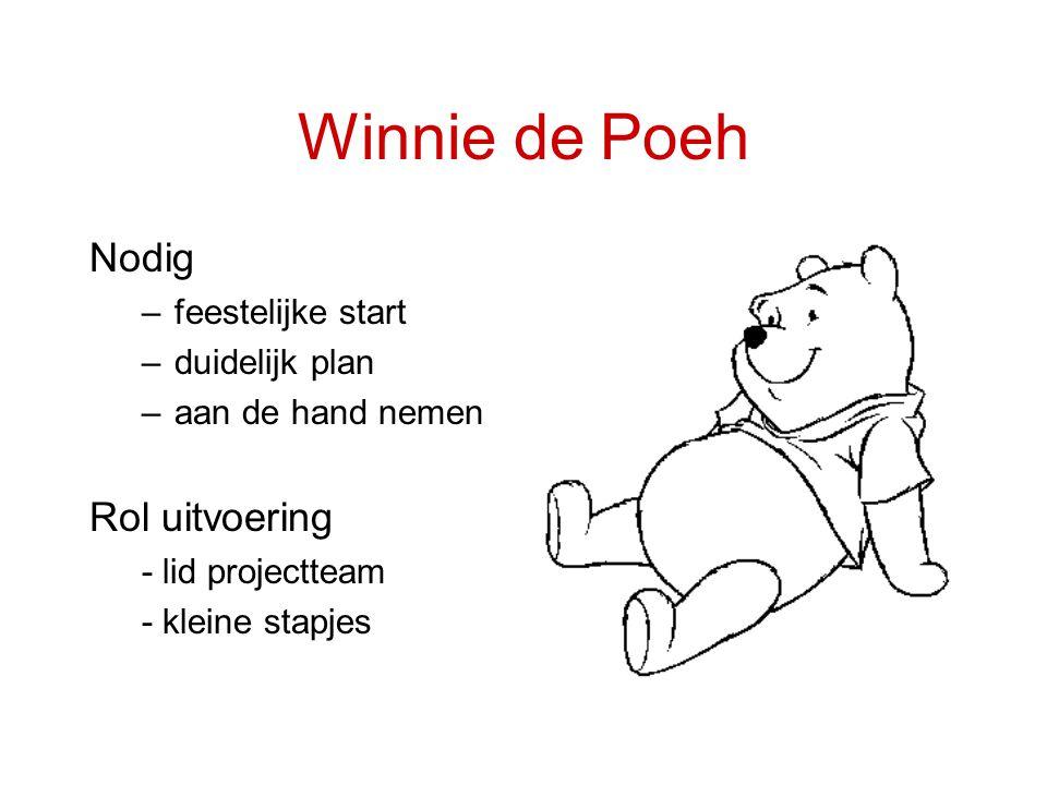 Winnie de Poeh Nodig Rol uitvoering feestelijke start duidelijk plan