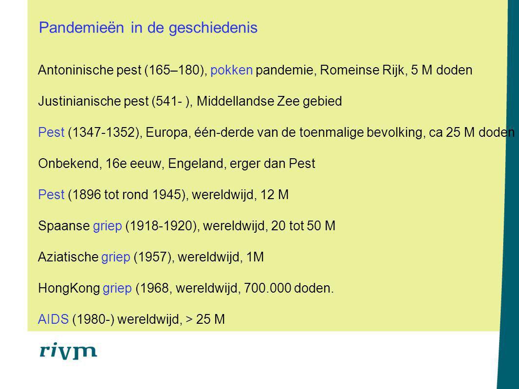 Pandemieën in de geschiedenis