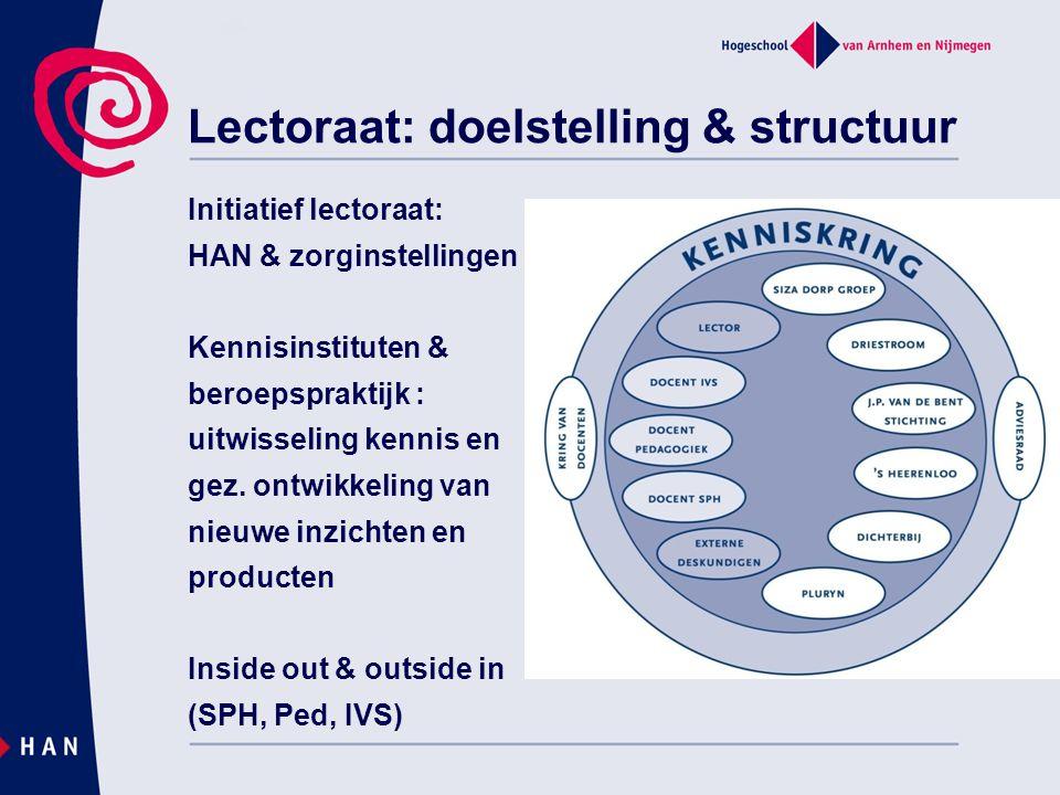 Lectoraat: doelstelling & structuur