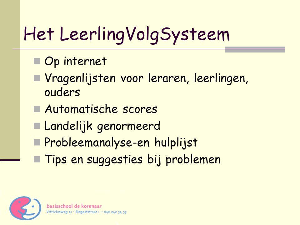 Het LeerlingVolgSysteem