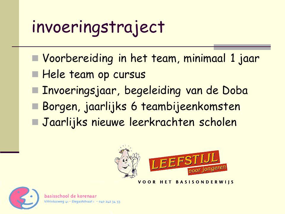 invoeringstraject Voorbereiding in het team, minimaal 1 jaar