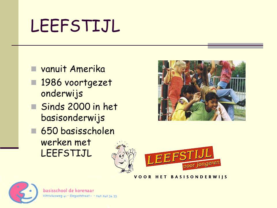 LEEFSTIJL vanuit Amerika 1986 voortgezet onderwijs