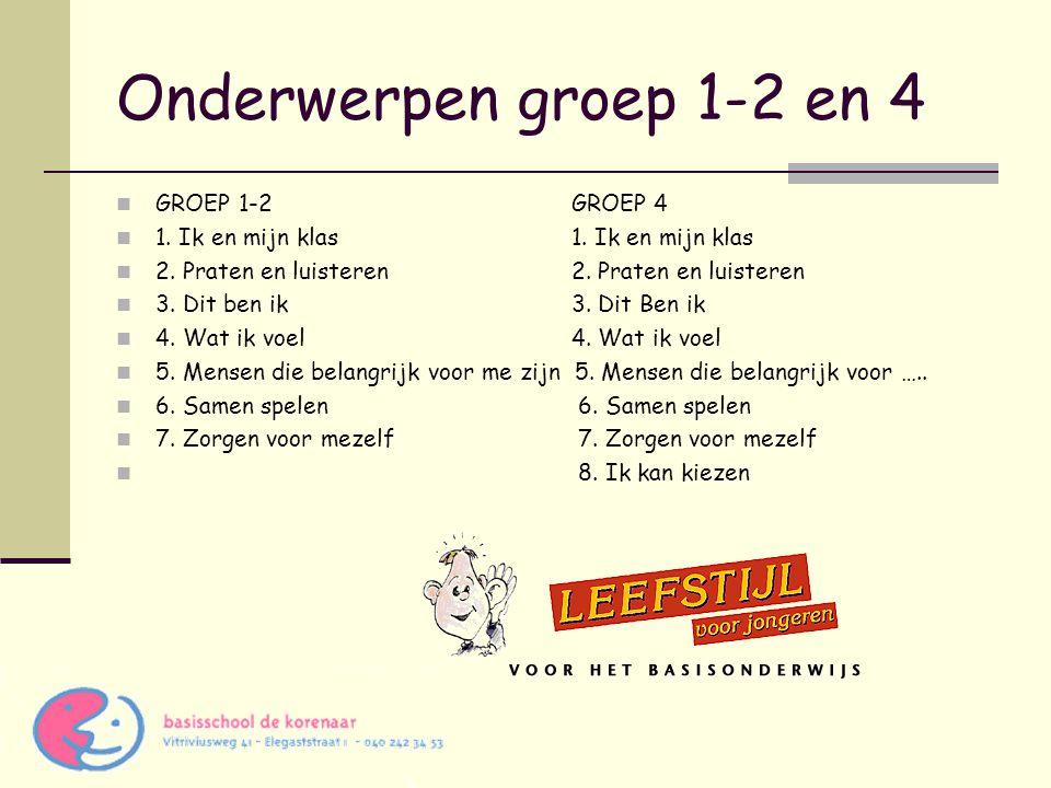 Onderwerpen groep 1-2 en 4 GROEP 1-2 GROEP 4