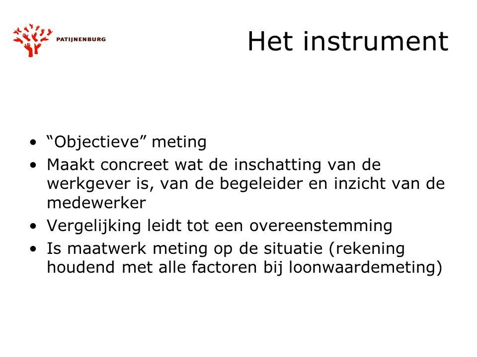 Het instrument Objectieve meting