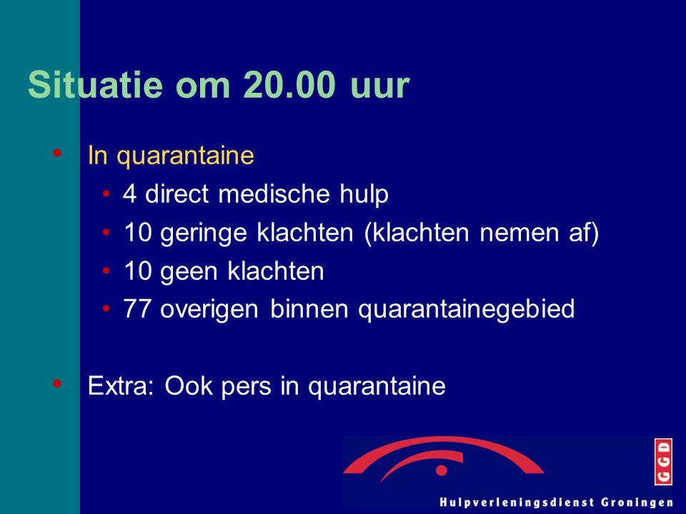 Situatie om 20.00 uur In quarantaine 4 direct medische hulp