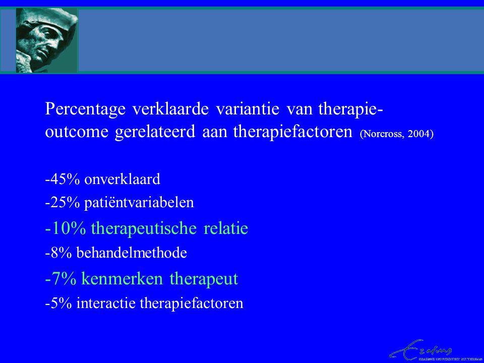 10% therapeutische relatie 7% kenmerken therapeut