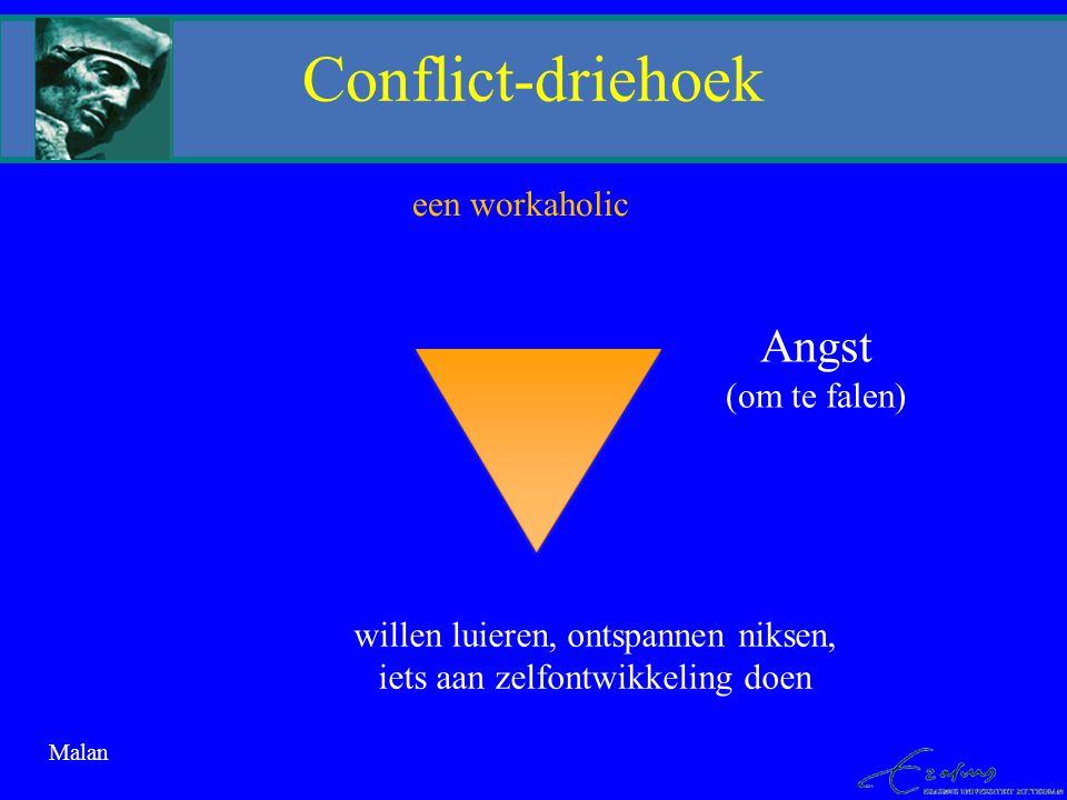 Conflict-driehoek Angst een workaholic (om te falen)