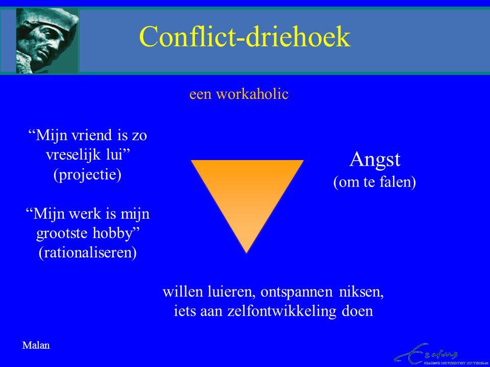 Conflict-driehoek Angst een workaholic Mijn vriend is zo