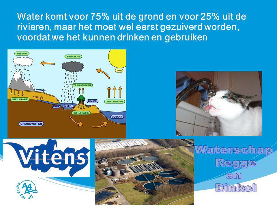 De hoeveelheid zoetwater in de hele wereld is maar 3%