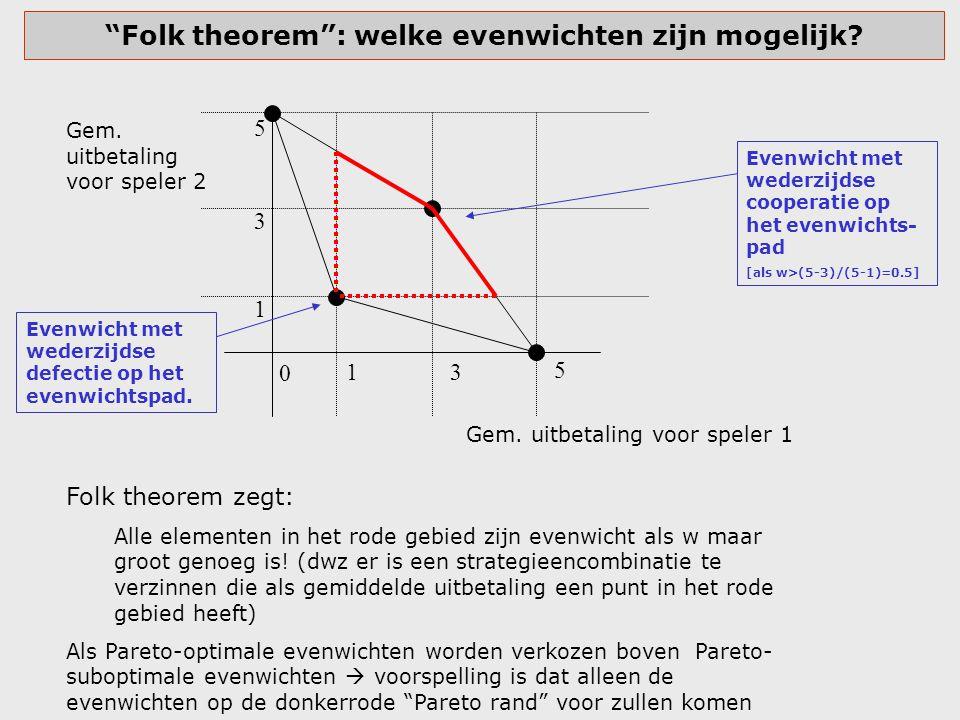 Folk theorem : welke evenwichten zijn mogelijk