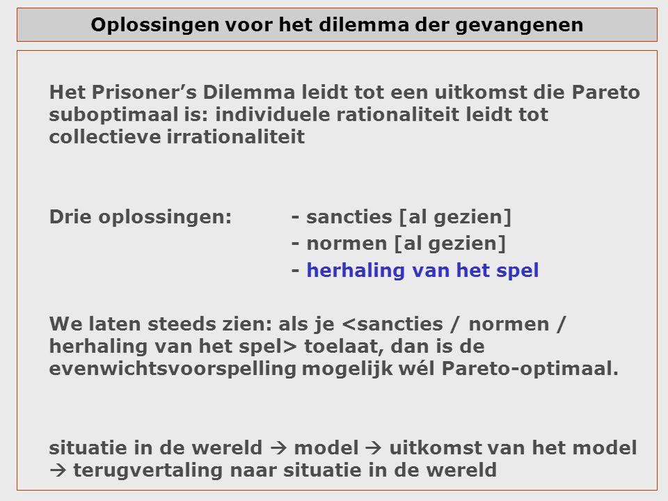 Oplossingen voor het dilemma der gevangenen