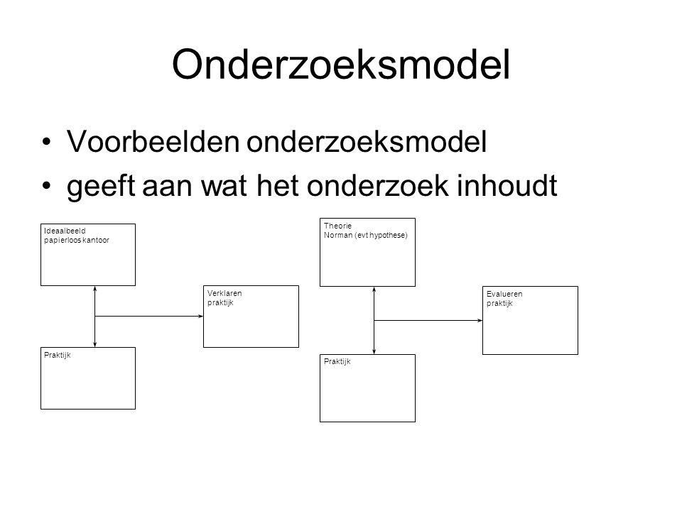 Onderzoeksmodel Voorbeelden onderzoeksmodel