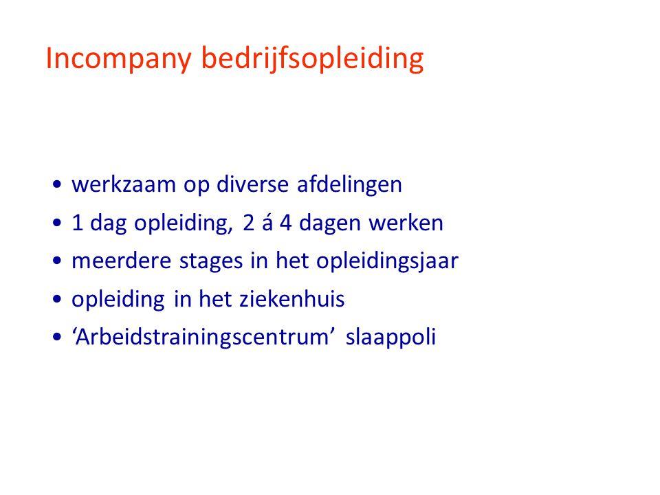 Incompany bedrijfsopleiding