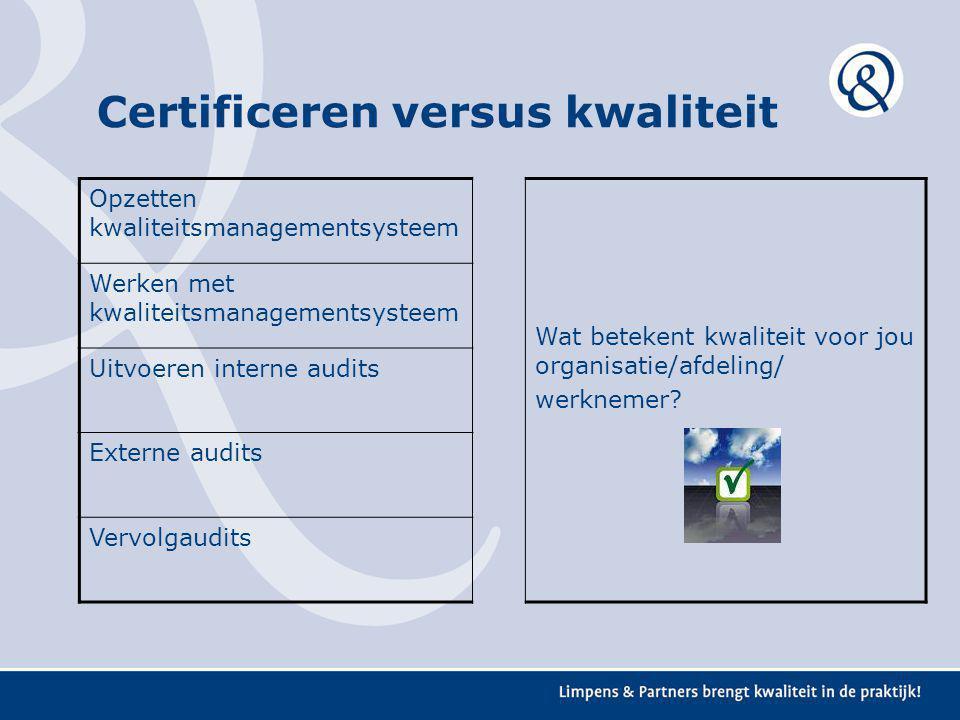 Certificeren versus kwaliteit