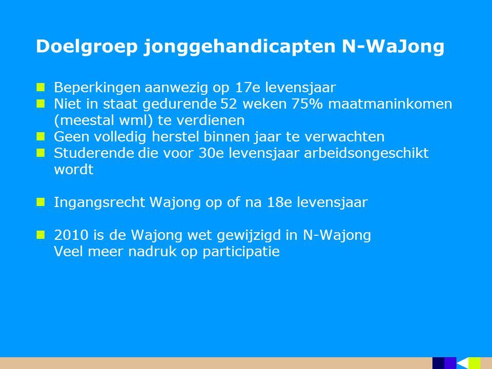 Doelgroep jonggehandicapten N-WaJong