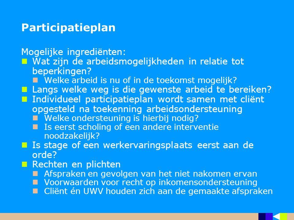 Participatieplan Mogelijke ingrediënten: