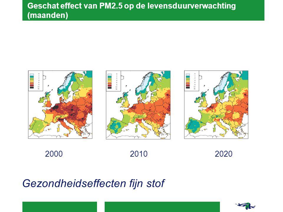 Geschat effect van PM2.5 op de levensduurverwachting (maanden)