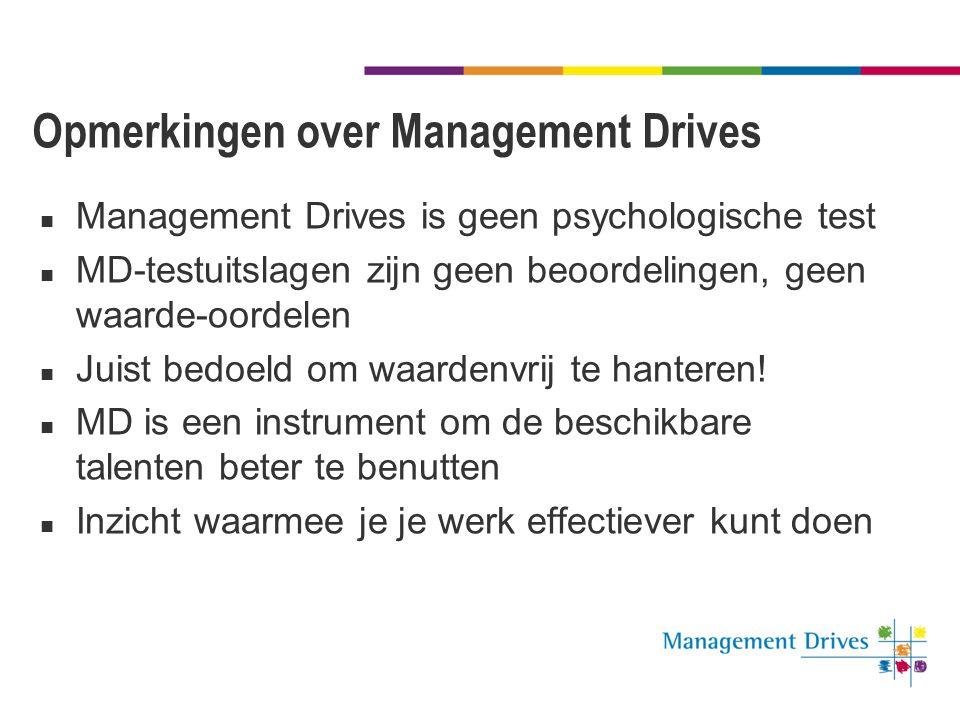 Opmerkingen over Management Drives