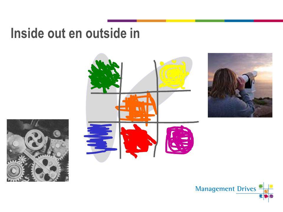 Inside out en outside in