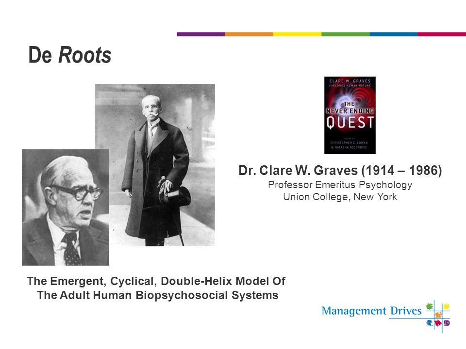 De Roots Dr. Clare W. Graves (1914 – 1986)