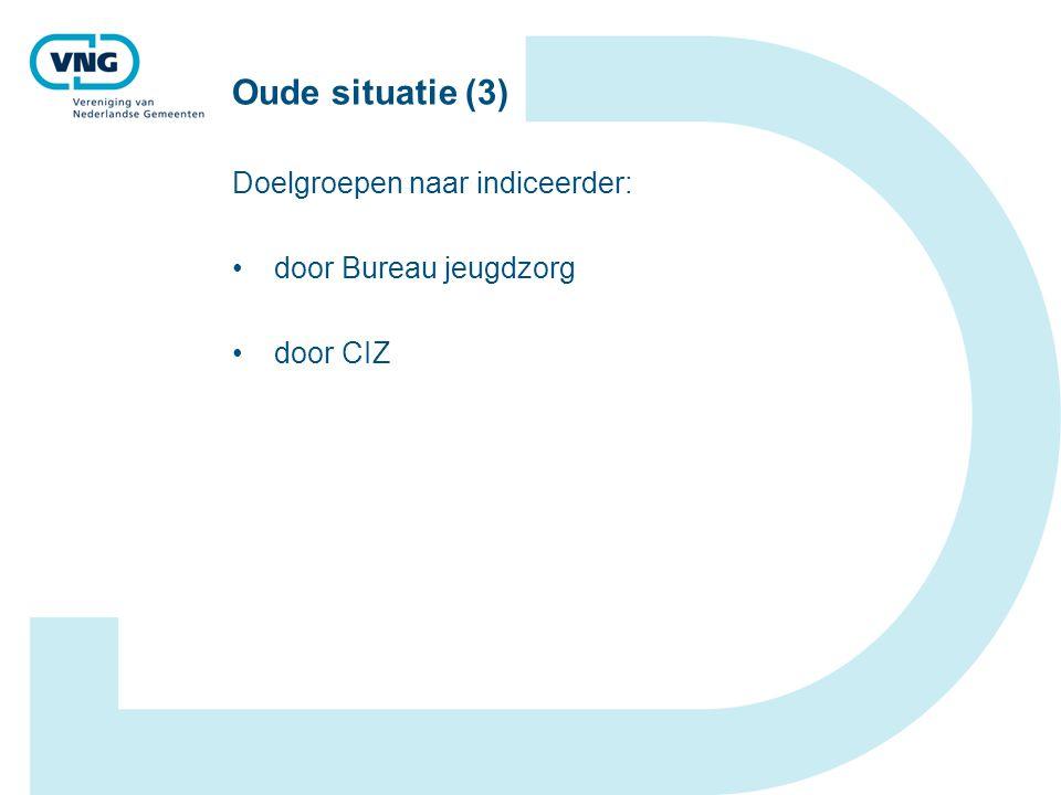 Oude situatie (3) Doelgroepen naar indiceerder: door Bureau jeugdzorg
