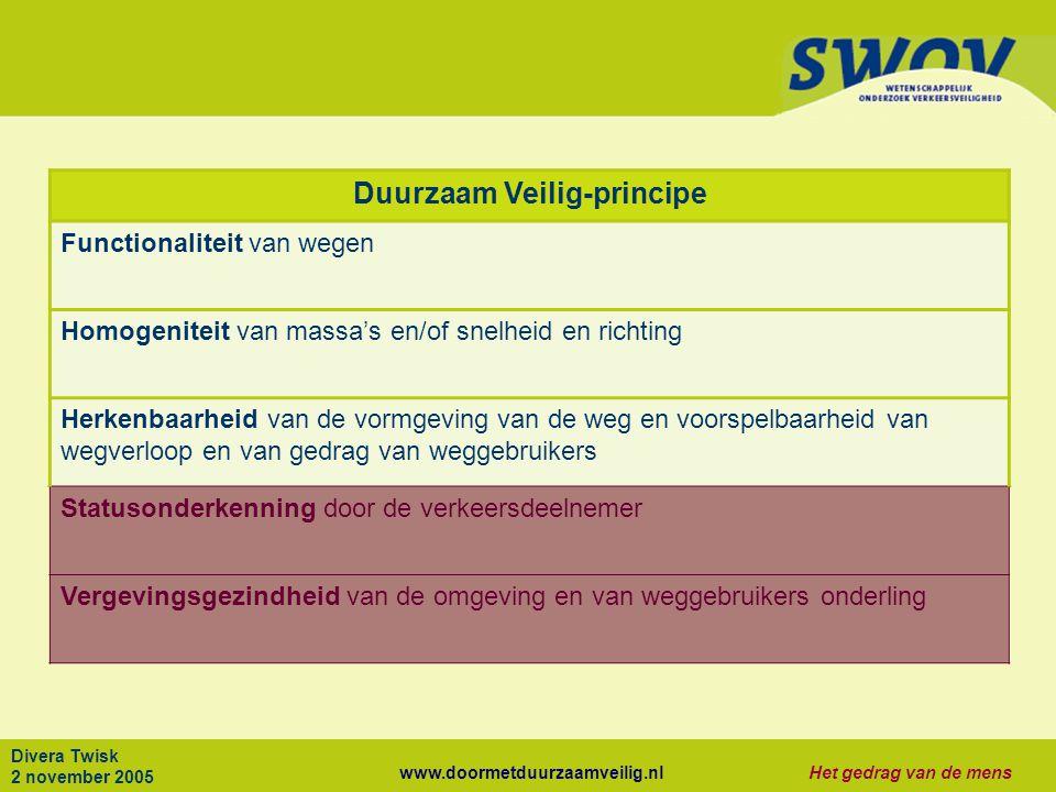 Duurzaam Veilig-principe