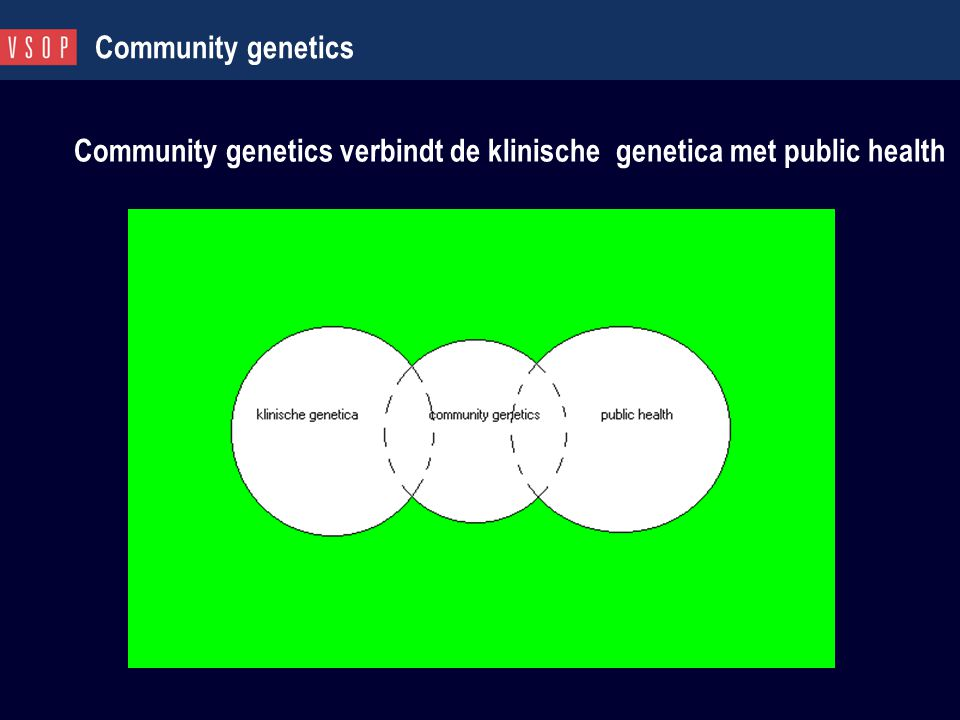 Community genetics Community genetics verbindt de klinische genetica met public health