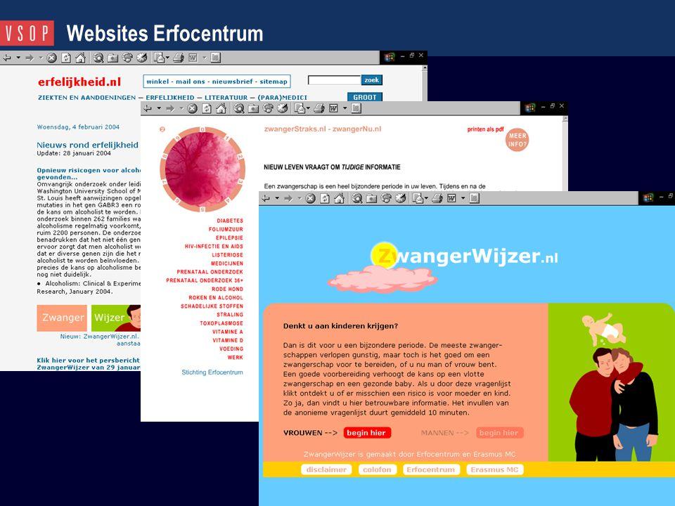 Websites Erfocentrum
