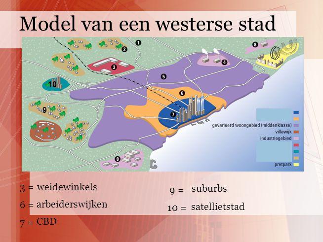 Model van een westerse stad