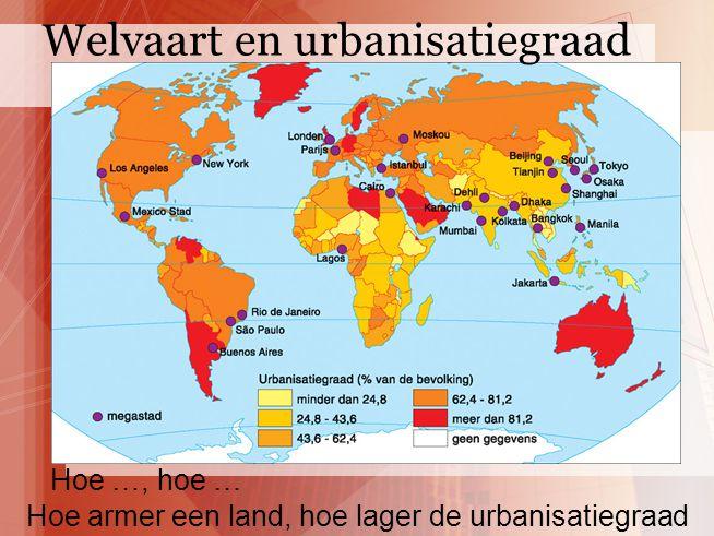 Welvaart en urbanisatiegraad