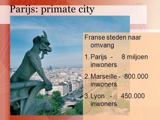 Parijs: primate city Franse steden naar omvang