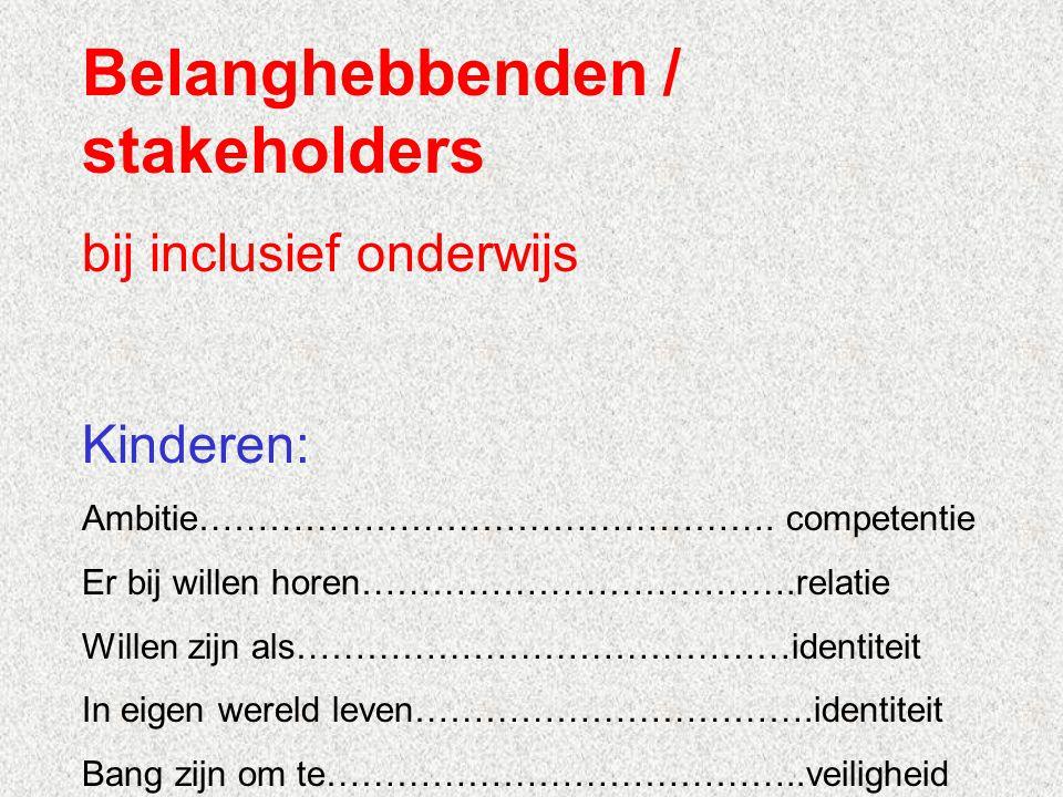 Belanghebbenden / stakeholders