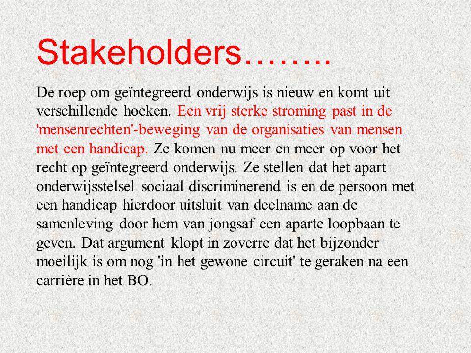 Stakeholders……..