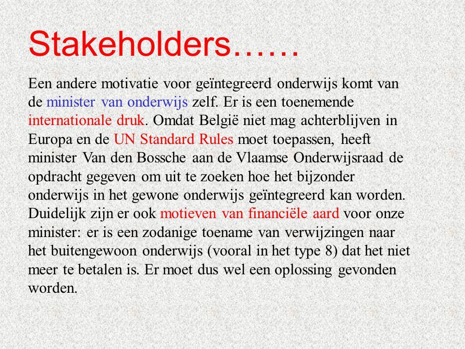 Stakeholders……