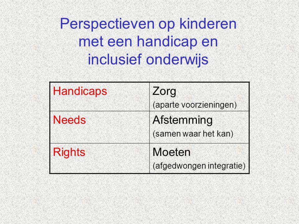 Perspectieven op kinderen met een handicap en inclusief onderwijs