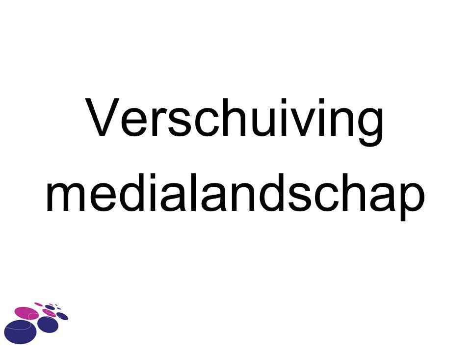 Verschuiving medialandschap
