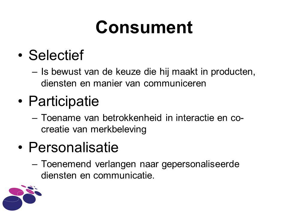 Consument Selectief Participatie Personalisatie
